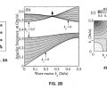 FIG. 2A is a schematic diagram illustrating a photonic crystal having the same design as the photonic crystal described in FIG. 1; FIG. 2B is a projected band diagram of the photonic crystal shown in FIG. 2A; FIG. 2C is a contour graph of the second band.