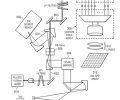 FIG. 6 is a block diagram of a laboratory implementation of a terahertz sensing system according to an embodiment of the present invention.