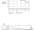 FIG. 8 is a plot of sensor dynamic range versus frequency measured using the Geiger-mode APD detector; the dynamic range exceeds state-of-art by at least 30 dB showing capability of system. FIG 10A illustrate standoff spectroscopy at 5-m on dilute RDX pellets placed in front of a retro-reflector.