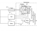 Electric vehicle battery consumption control using route predictive algorithm