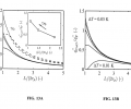 FIGS. 13A-13D represent a series of graphs showing the overall heat transfer behavior. FIG. 13A represents a graph showing the predicted overall heat flux as a function of scaled droplet coalescence length compared to a smooth hydrophobic surface. FIG. 13A inset represents a graph showing the predicted heat transfer behavior for three different rp values. FIGS. 13B-13C represent a series of graphs showing the predicted overall heat flux ratio as a function of droplet coalescence length with two different δC