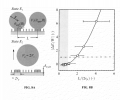 FIGS. 8A-8B represent droplet jumping to pinning transition. FIG. 8A represents a schematic depiction showing the excess liquid/vapor surface energy. FIG. 8B represents a graph showing the excess surface energy compared to the work of adhesion, as a function of the scaled droplet separation distance.