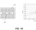 FIG. 1D shows a photonic crystal 150 (left) comprising a square lattice of high-ε dielectric rods 152 (ε H = 12.25) embedded in a low-ε dielectric material (εL = 2.25).