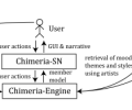 The Chimeria system architecture.