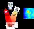 Real-time Intraoperative NIR-II Imaging System