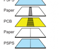 Self-folding shape-memory composites layers.