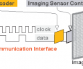 Illustration of a VDBS encoder in an optical character recognition application.