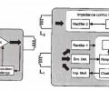 Block Diagram of Resonant Wireless Power Transfer System