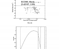 FIGS. 2A-2B are graphs illustrating the operational characteristics of a 980 nm VLM SCOWL formed in accordance with the invention;