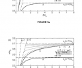 FIGS. 3 a–b depict ω-β diagrams for SPEIG waveguide structures (insets) with ω/λp=0.25 and d/λp=0.02.