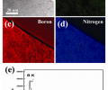 Figure 3. Elemental analysis of h-BN film by EELS. (a) Zeroloss TEM image of a h-BN film, GIF (energy-filtered imaging technique) imaging of (b) carbon, (c) boron, and (d) nitrogen. (e) Representative EELS spectra of h-BN film.