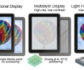 Comparison between existing vision correction methods and displays and the proposed display and prefiltering system