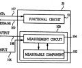 Illustrates a semiconductor integrated circuit including a physical random function (PUF).