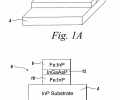 FIGS. 1A–1D are schematic block diagrams illustrating a InGaAsP waveguide formed in accordance with the invention;