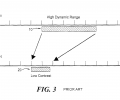 FIG. 3 is a graph showing real world high dynamic range contrasts as compared to a low contrast image;