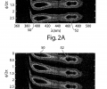 FIG. 2 is a raster plot output of two-dimensional spectral shearing for (a) few-cycle pulse, and (b) the same pulse after being dispersed by a fused-silica plate.