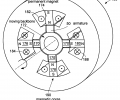 FIG. 10 illustrates an embodiment of an ultra fast rotary, motor that can be used for operating a cutting tool;