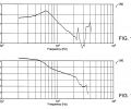 FIGS. 16A and 16B illustrate the closed loop frequency response, magnitude and phase, respectively, with respect to frequency in accordance with an embodiment of the invention;