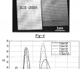 FIG. 4 is a photograph of two samples illustrating near ultraviolet (NUV) reflective structural colors; FIG. 5A is a graph illustrating measured reflectance spectra of NUV-reflective blue-green multilayer structures having 3, 5, 7, 9 and 11 stacks of alternating TiO2 and SiO2 layers;