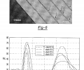 FIG. 6 is a transmission electron microscopy (TEM) image of a multilayer structure having 11 stacks of alternating TiO2 and SiO2 layers; FIG. 7A is a graph illustrating measured reflectance spectra of NUV-reflective red multilayer structures having 3, 5, 7, and 11 stacks of alternating TiO2 and SiO2 layers;