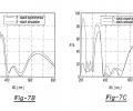 FIG. 7B is a graph comparing an experimentally measured reflectance spectrum to a simulated reflectance spectrum for a NUV-reflective red multilayer structure having 5 stacks of alternating TiO2 and SiO2 layers; FIG. 7C is a graph comparing an experimentally measured reflectance spectrum to a simulated reflectance spectrum for a NUV-reflective red multilayer structure having 7 stacks of alternating TiO2 and SiO2 layers;