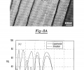 FIG. 8A is a TEM of a multilayer structure with an optical defect having 9 stacks of alternating TiO2 and SiO2 layers; FIG. 8B is a graph comparing an experimentally measured reflectance spectrum to a simulated reflectance spectrum for a NUV-reflective multilayer structure with an optical defect having 9 stacks of alternating TiO2 and SiO2 layers;