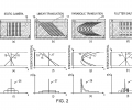 FIGS. 2 a-2 d are schematic graphs illustrating xt-slice and integration curves resulting from different camera motions.