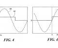 FIG. 4 is a plot of a power modulation switching waveform resultant using a phase shift technique; FIG. 4A is a plot of a power modulation switching waveform resultant using a pulse width modulation technique;