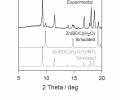 FIG. 9 is a graph of powder X-ray diffraction results for Zn(BDC)(H2O) and Zn(BDC)(H2O)*(DMF) synthesized using cathodic electrodeposition, according to an illustrative embodiment of the invention.