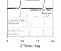 FIG. 11 is a graph of powder X-ray diffraction results for preferentially oriented Zn2(BDC)(OH)2 along with either preferentially oriented Zn(BDC)*DMF or preferentially oriented Zn(BDC)(H2O)2 synthesized using cathodic electrodeposition, according to an illustrative embodiment of the invention.
