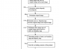 FIG. 3 is a flowchart of processing steps of one embodiment for performing occluding contour detection;
