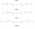 FIG. 2 depicts chemical structures of certain polymers that may be used. Shown are the structures for a poly 1, poly 2, and poly 3.