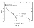 FIG. 16 includes an exemplary plot of the imaginary part of the refractive index of crystalline silicon as a function of wavelength