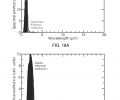FIGS. 18A-18B include exemplary plots of spectral emittance as a function of wavelength
