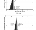 FIGS. 19A-19B include plots of spectral emittance as a function of wavelength, according to some embodiments