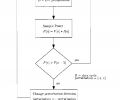 FIG. 26 includes an exemplary flow chart illustrating a power point tracking algorithm;