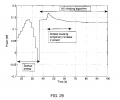 FIG. 29 includes a plot of converter output power as a function of time, according to some embodiments.