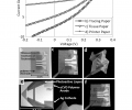 FIG. 4 e shows a paper airplane with integrated photovoltaic wings folded from a sheet of tracing paper patterned with an oCVD-enabled device. FIG. 4 f shows printed newspaper with an oCVD-enabled device. FIG. 4 g shows wax paper with an oCVD-enabled device.