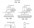 FIGS. 15 a, b, c, d and e are schematic illustrations showing the surfaces of the invention used on nuclear reactor fuel rods.