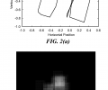 IGS. 2( a)-(d) characterize the relative motion of a camera and a physical object, in accordance with embodiments of the present invention. FIG. 2( a) plots camera motion as derived by passive image registration taught below; FIG. 2( b) depicts a kinetic point spread function (PSF) based on camera motion;