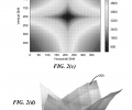 FIG. 2( c) is a heatmap of an error surface for registering the positions of two images, and FIG. 2( d) is a three-dimensional view of the error surface in FIG. 2( c). Note the semi-planar grid caused by sub-pixel linear interpolation during image registration.