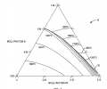 FIG. 4 shows calculated liquidus isotherms in a silicon-rich region of the silicon-vanadium-chromium ternary triangle;