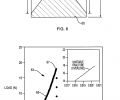 FIG. 6 shows notch parameters for a chevron-notched beam toughness test; FIG. 7 graphically depicts loading versus extension for silicon during chevron-notched beam toughness testing;