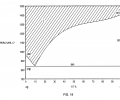 FIG. 18 is a binary phase diagram of the silicon-silver system;