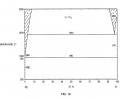 FIG. 19 is a binary phase diagram of the silver-chromium system;