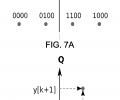 FIG. 7A is a diagram that illustrates a digital quadrature modulation scheme. FIG. 7B is a diagram that illustrates an analog quadrature modulation scheme.