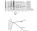 FIG. 1 illustrates XRD patterns for certain compounds of the invention; FIG. 2 illustrates a typical cycling profile for a compound according to one embodiment of the present invention;