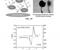 FIG. 25 a illustrates the formation of a self-supporting nanostructured carbon electrode including lithium metal oxides via a vacuum filtration method. FIG. 25 b is a photograph of such an electrode. FIG. 26 shows potential-dependent cyclic voltammetry and differential capacitance of VF-FWNT (2 hr-oxidized)/LiFePO4 composite electrode in lithium cells. The examined potential windows were 3.0-4.2 V vs. Li (black), 1.5-3.0 V vs. Li (green), 1.5-4.2 V vs. Li (gray), and 1.5-4.5 V vs. Li (orange) at a scan rate