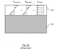 FIG. 1A schematically shows the residual stresses present in a conventional thin film;