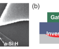 (a) Electron micrograph of MOSFET gate and a-Si:H strip. A positive voltage is applied to the MOSFET gate, forming an inversion layer underneath. (b) Vertical sketch of the device geometry along the dashed line in (a). The MOSFET has a relatively thick ()100 nm) oxide, which ensures that the metallic polysilicon gate does not effectively screen the inversion layer from nearby electrostatic fluctuations